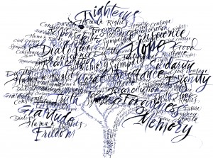 A story tree, branches made of titles.